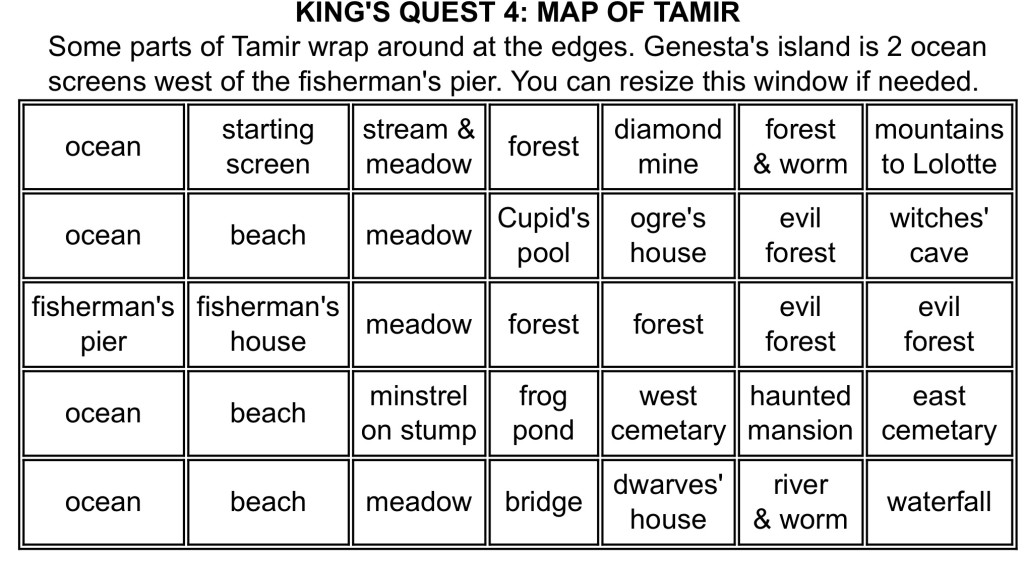 Map of Tamir